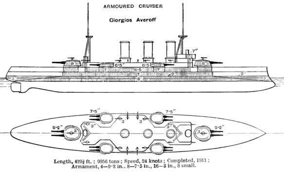 Giorgios_Averoff_cruiser_diagrams_Brasseys_1923