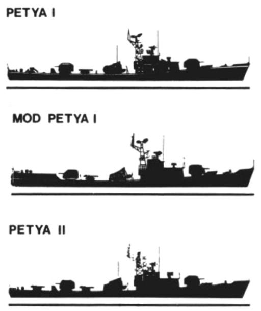 Petya-class_frigate_profile_1987