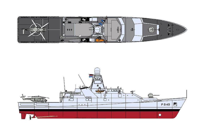 Holland-class_OPV