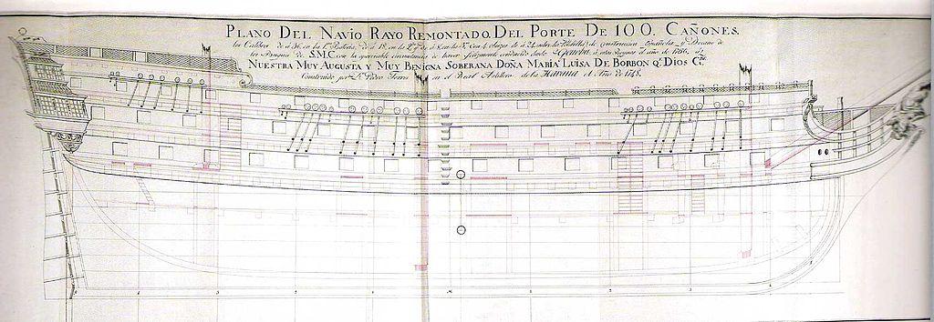Plano_del_navío_rayo_reformado_con_100_cañones